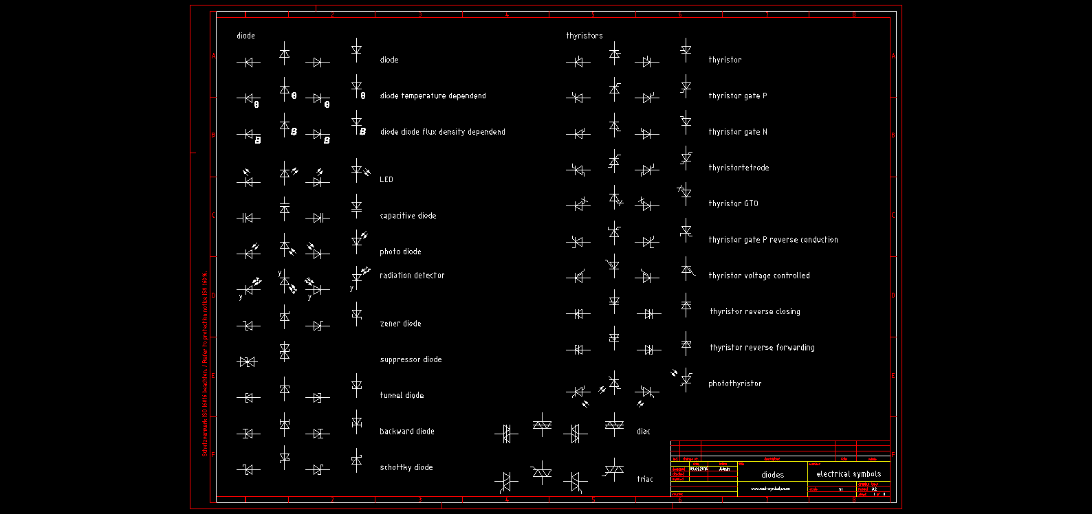 Wiring symbols autocad diy wiring diagrams electrical electronic symbols blocks english cad symbole rh cad symbole com electrical wiring diagram symbols autocad wiring diagram symbols cheapraybanclubmaster Images