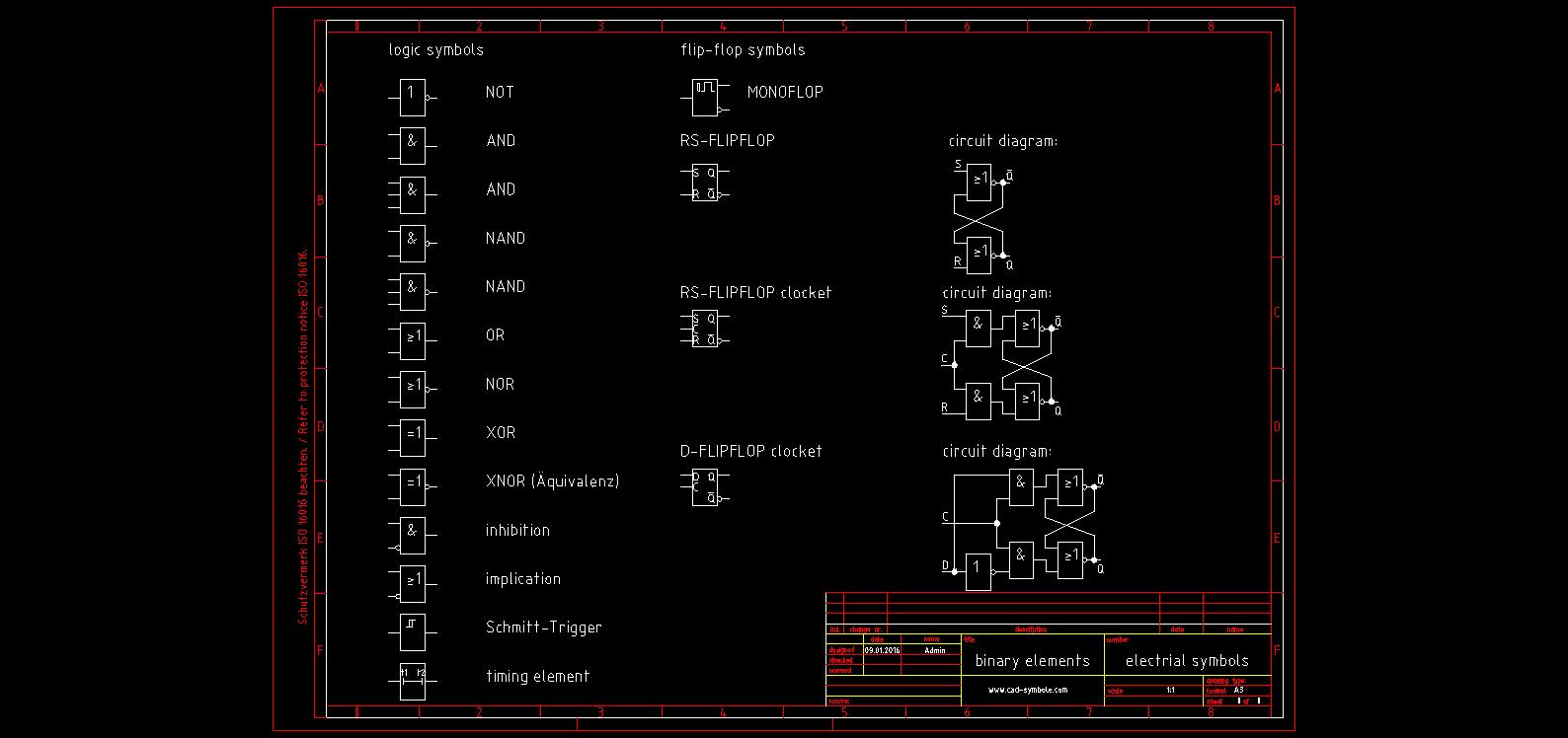 Electrical & electronic symbols blocks - english - CAD SYMBOLE